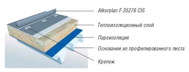 Шумоизоляцией мазда на с 6 подкрылки