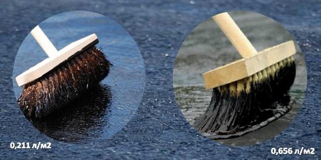 Стеклопластика рулонного слой для покровный теплоизоляции из