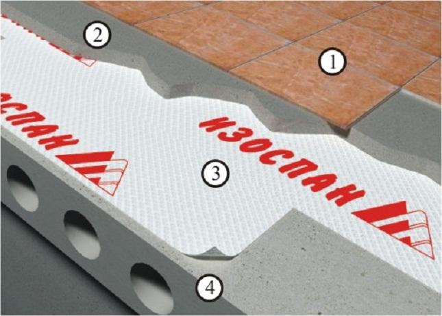 """Тд """"стройбат"""" - полы по бетонным основаниям."""
