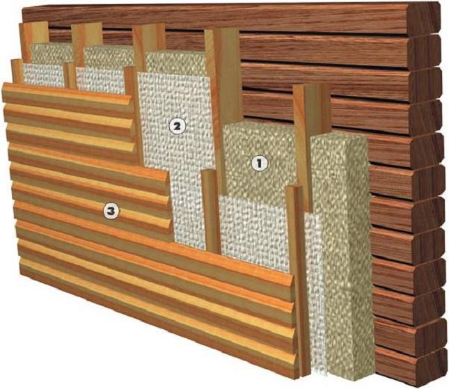 Утепление стен изнутри в деревянном доКак убрать